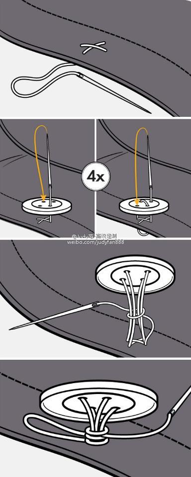 comment coudre un bouton